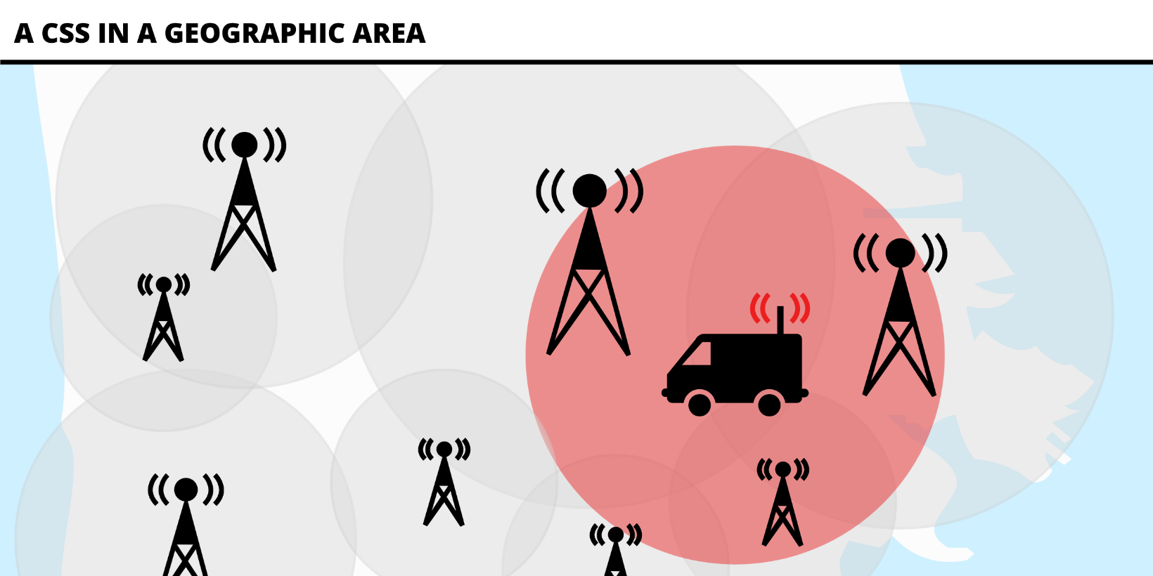 Cell towers are shown on a map, each with gray circles radiating out from them. A CSS (which is depicted here as a truck with a signal) emanates a red circle overlapping with the other cell tower circles.